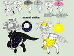 :New Species: Arashi Shika Closed Species