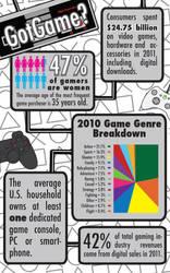 Got Game? by CoffeeCatComics