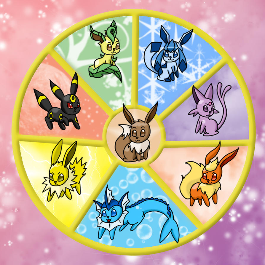 Eevee Evolutions By Scorpius02 On Deviantart