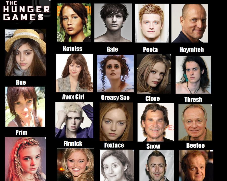 Aktuelle Castingangebote - casting-network