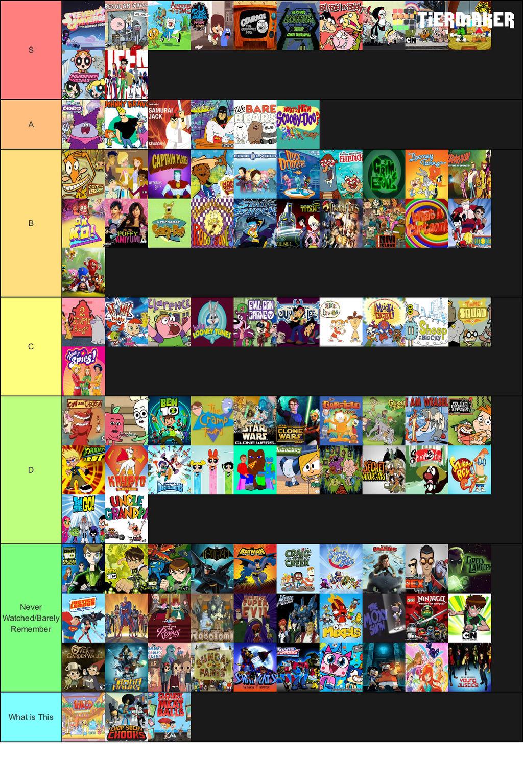 My Cartoon Network Tier List No Order By Doraeartdreams Aspy On