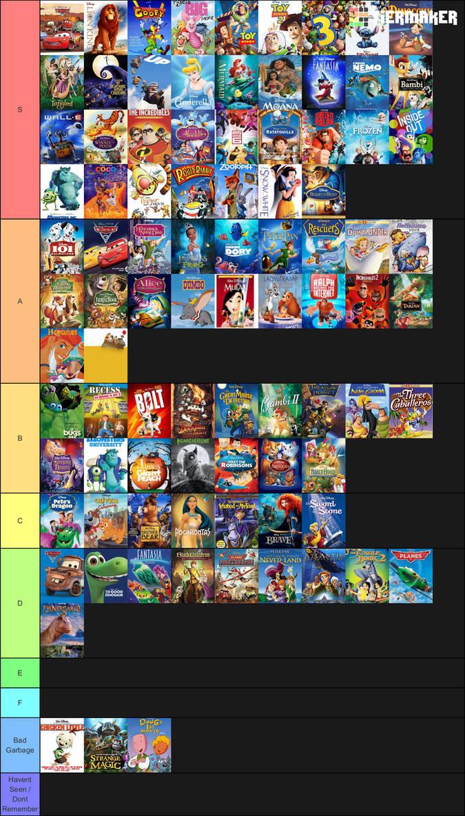 My Disney Films Tier List(No Order) by DoraeArtDreams-Aspy ...