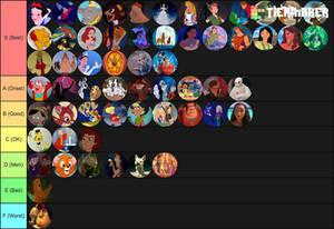 My Disney Animated Movie Tier List
