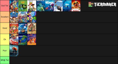 My PIXAR Movie Tier List (What I've Seen)