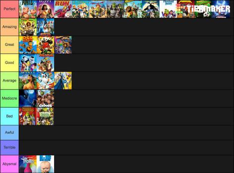 My DreamWorks Movie Tier List (What I've Seen)
