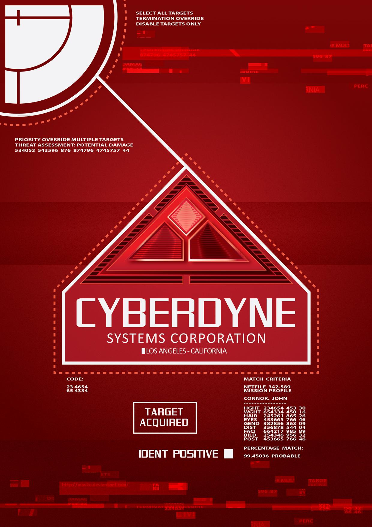 cyberdyne systems wallpaper
