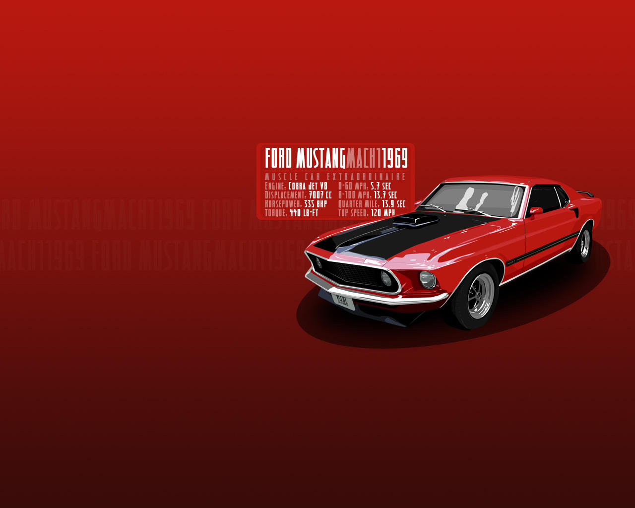 ford mustang mach 1 1969 - wp