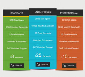 Metro Style Pricing Table: Free PSD File
