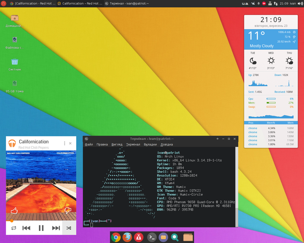 Simple Xfce by Localizator