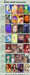 Improvement Meme 2003-2009 by vilhelmina