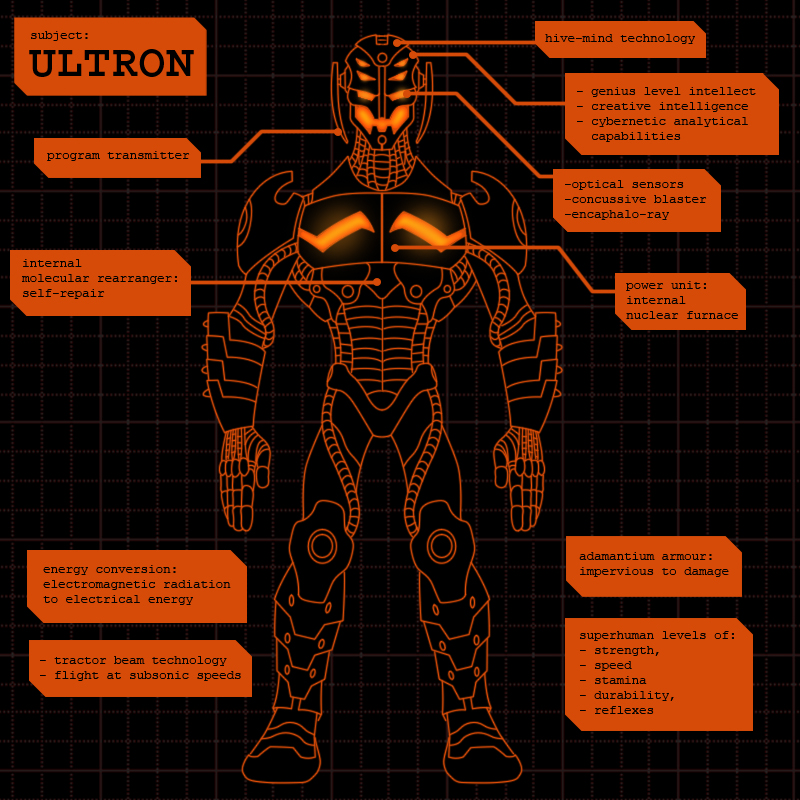 Ultron by payno0 on DeviantArt