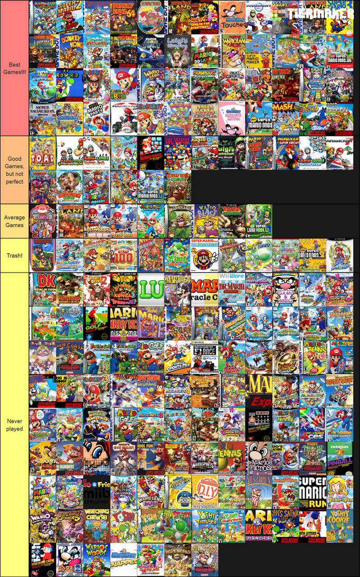 My Mario Games Tier List By Kiro Kurusu On Deviantart