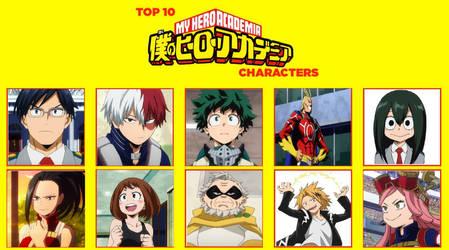 A new Meme: Season 2 MHA Academia Characters!