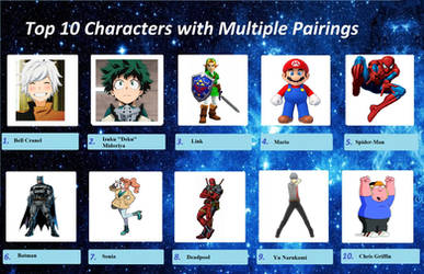 Finally Here: My Characters With Multiple Pairings