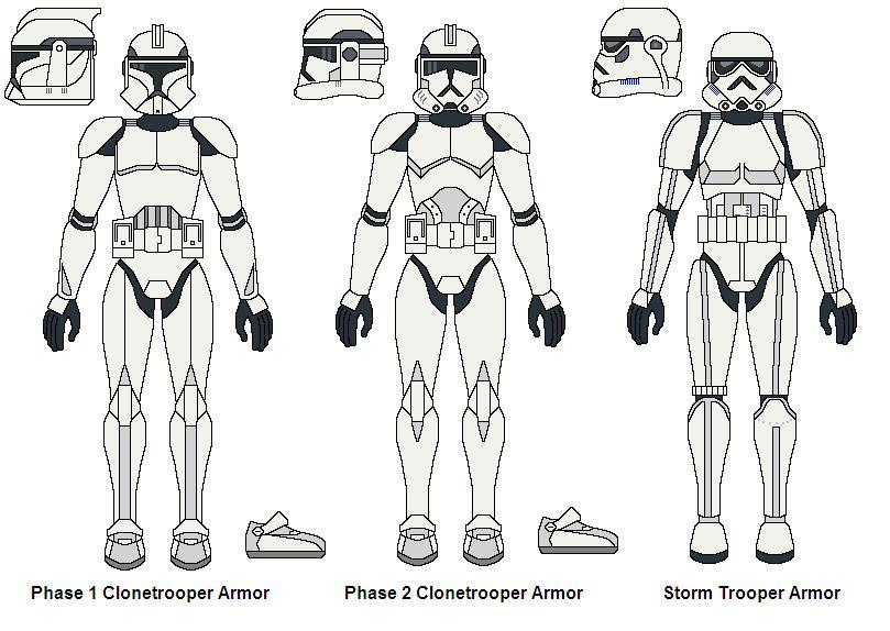the evolution of trooper armor by aj