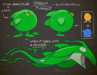 Pigments - Green by Arashocky