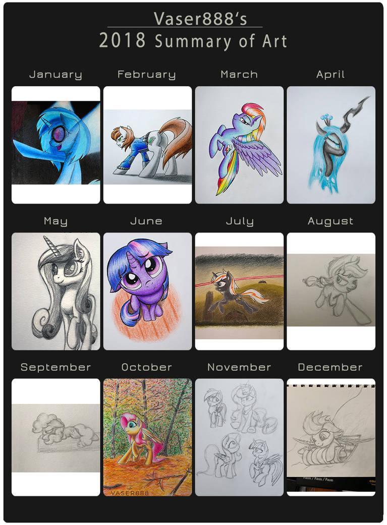 2018 Summary of Art by vaser888