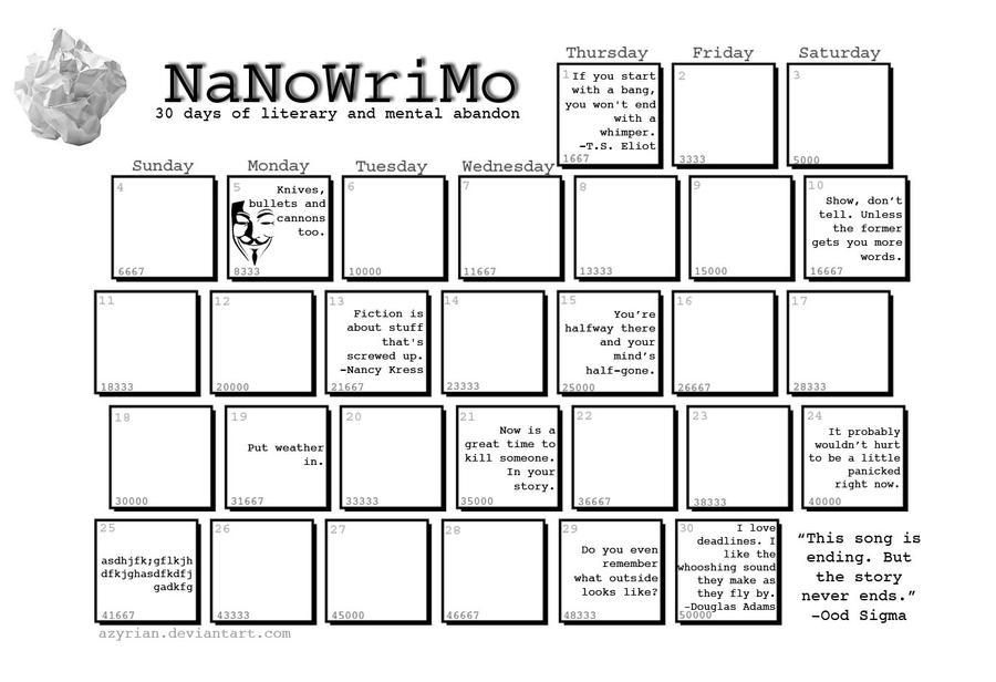 NaNoWrimo 2012 by azyrian
