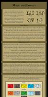 Aeon - Magic and Powers