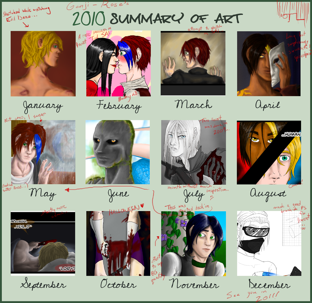 2010 summarization by Absolute-Sero