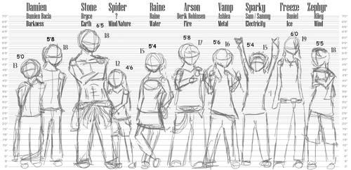 ITL Antagonists height chart WIP by XyAckhart