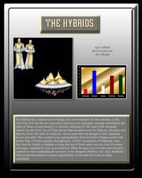 Hybrids Bio Script by NibiruanProductions