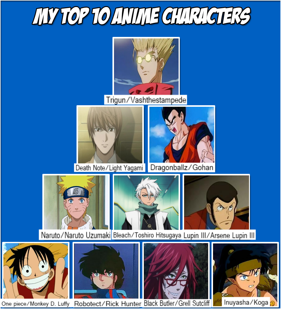Top 6 Anime Characters : Top anime character meme by darkknightguard on deviantart