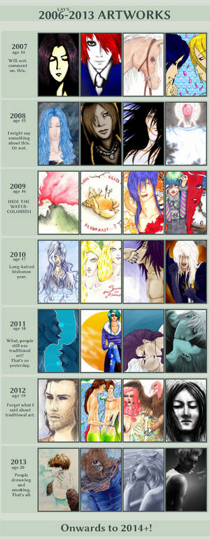 Improvement (or not) during 2007-2013
