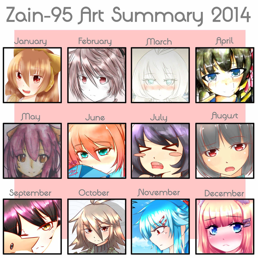 2014 is a year of Improvement. by Zain-95