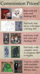 Commission Price List! by improbablesage