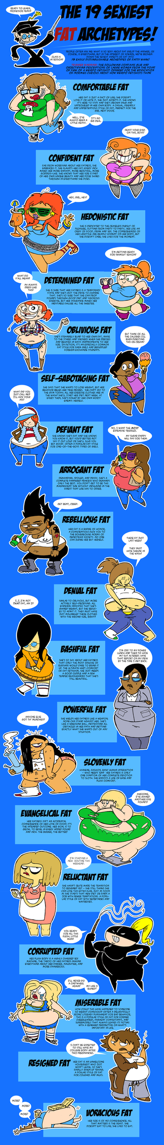 The 19 Sexiest Fat Archetypes by Galago