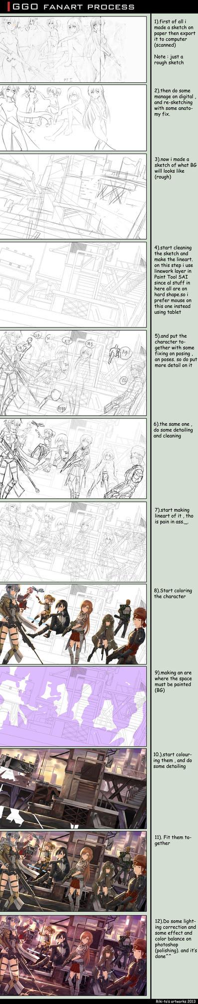 Gun Gale Online Fanart Making Process by Riki-to
