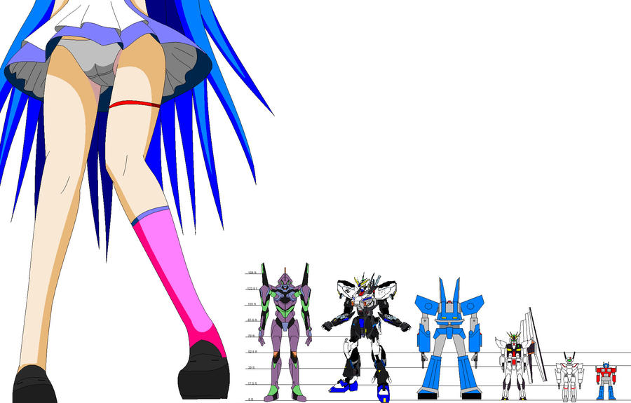 Size Chart - 1 by broku5000Giant Robot Size Chart