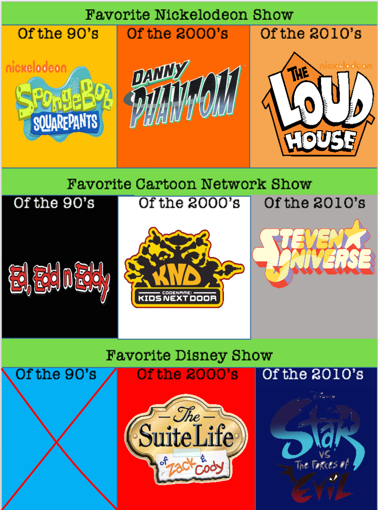 My Favorite Kids Show by Decade by TheVideoGameTeen on