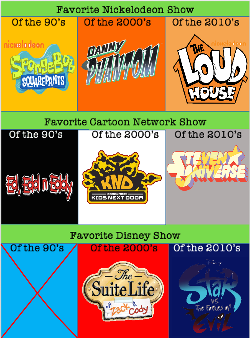 My Favorite Kids Show By Decade By Thevideogameteen On Deviantart