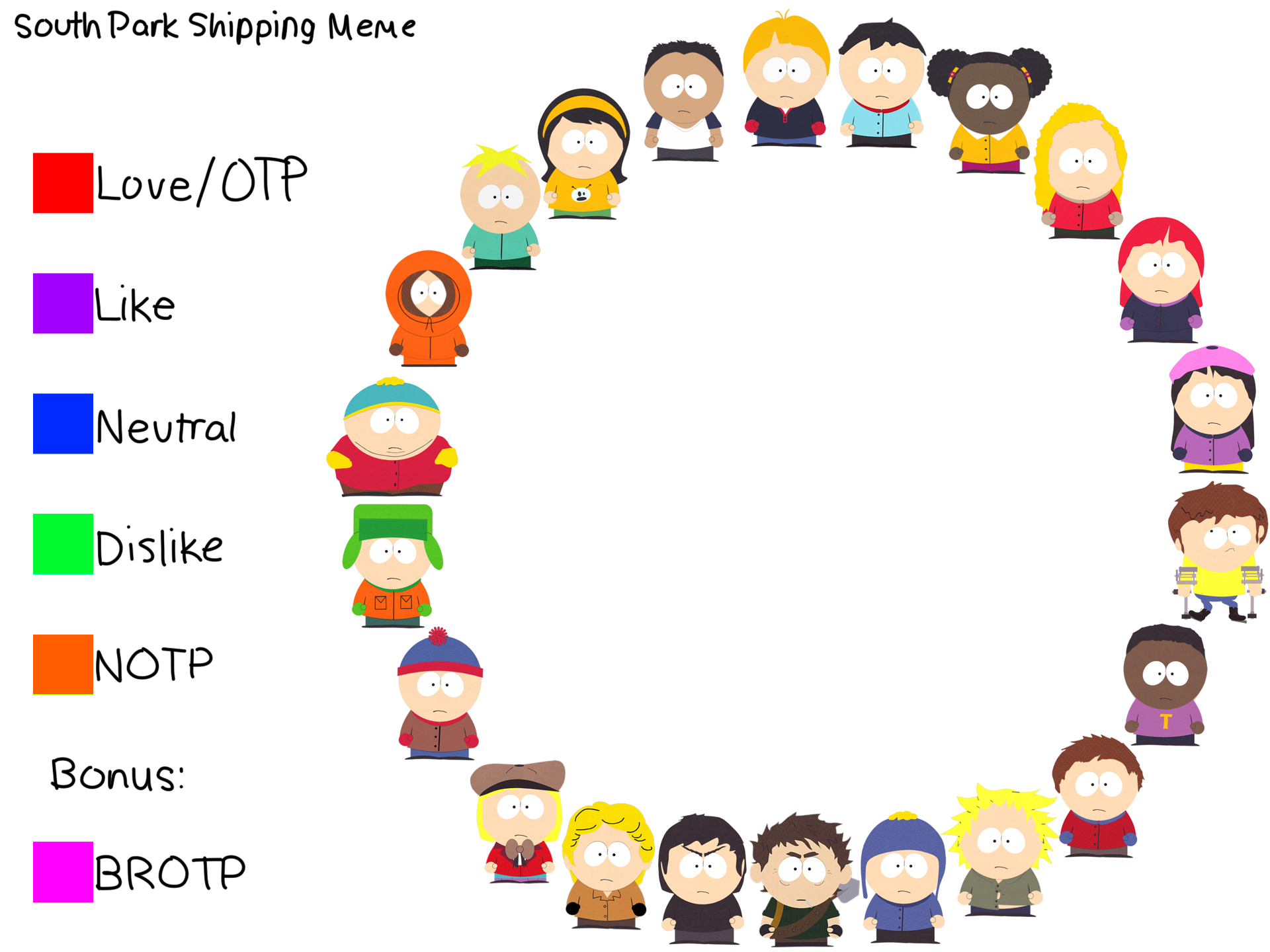 South Park Shipping Meme Keyword Data Related South Park Shipping