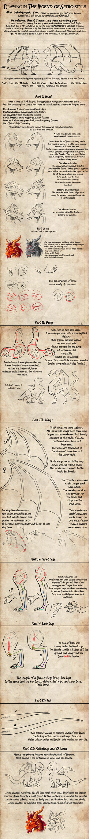 TLoS Style Tutorial by DragonOfIceAndFire