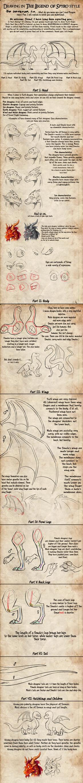 TLoS Style Tutorial by DragonOfIceAndFire