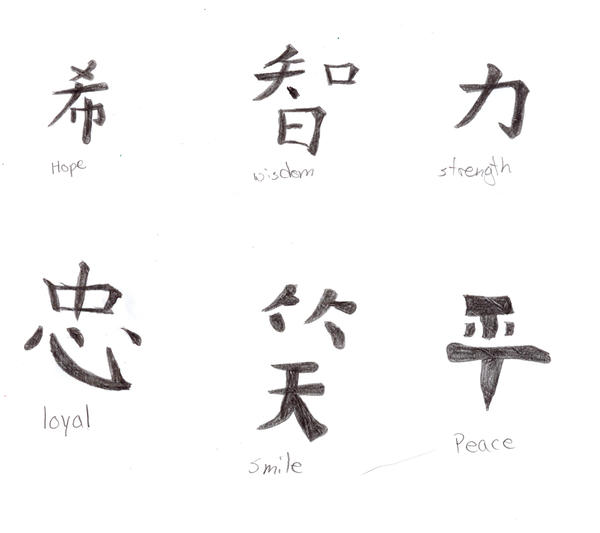 Chinese Symbol For Lost Image Collections Meaning Of Text Symbols