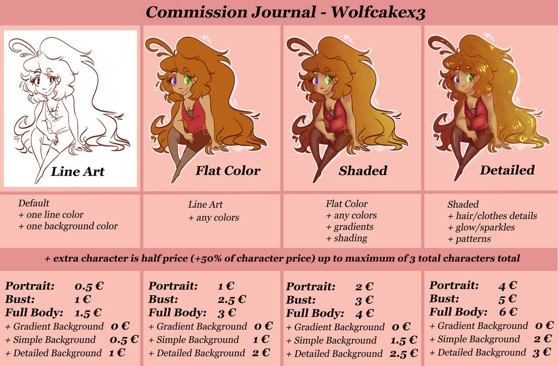 Commission Journal by Wolfcakex3