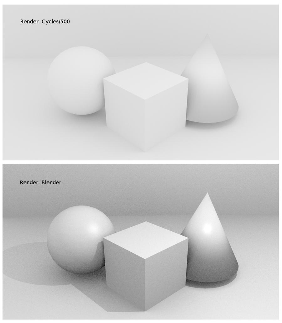 Blender Cycles vs Blender Render by dferriman on DeviantArt