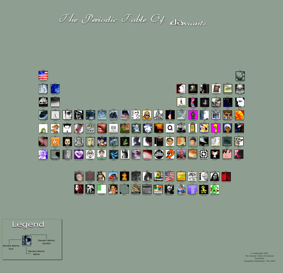 The periodic table of deviants by budmedia on deviantart the periodic table of deviants by budmedia urtaz Choice Image