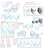 tutorial: head angles + perspective by rockinrobin