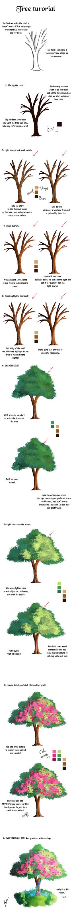 Tree tutorial by Deathxael