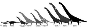 (most of) the Sauropods of the Wessex formation