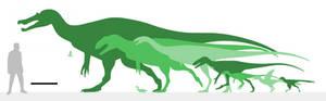 Wessex Theropods Mk. III (Update)