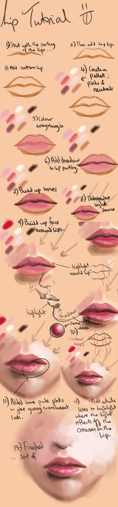Lip Painting Tutorial