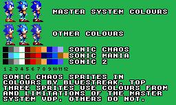 Sonic Chaos Mania or Something