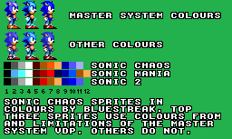 Sonic Chaos Mania or Something by TrueBlueMichael