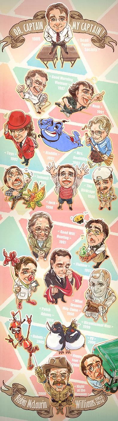 Robin Williams by arashicat
